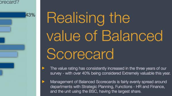 2012 Balance Scorecard Usage Survey image